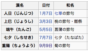 日本の節句