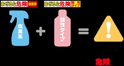 塩素中毒の有毒ガス発生