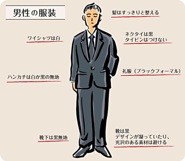 men_fukusou